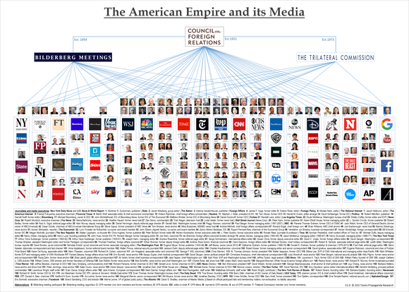 media-owned-by-elite-and-controlled-by-deepstate